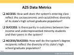 a2s data metrics