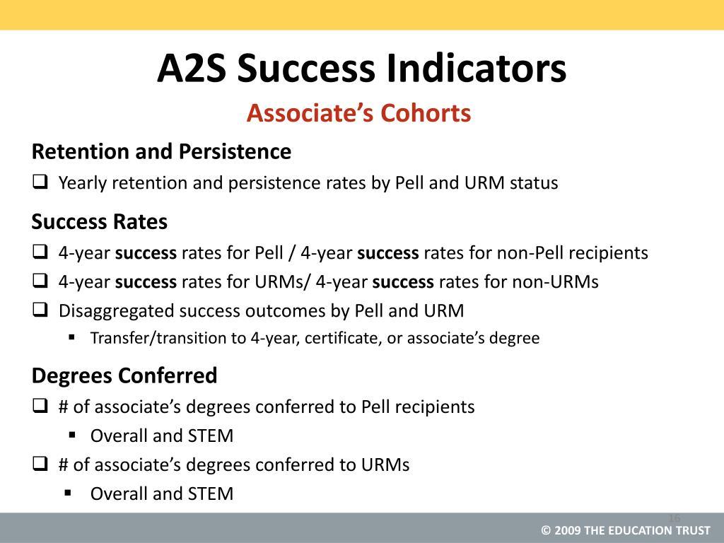 A2S Success Indicators