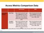 access metrics comparison data14