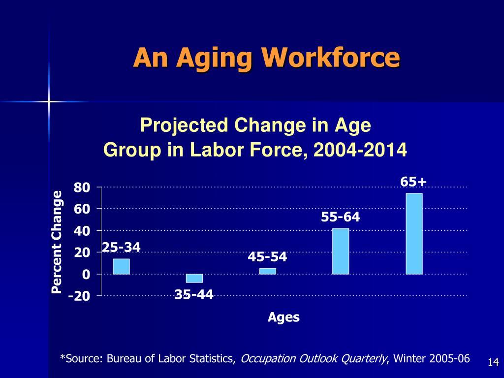 An Aging Workforce