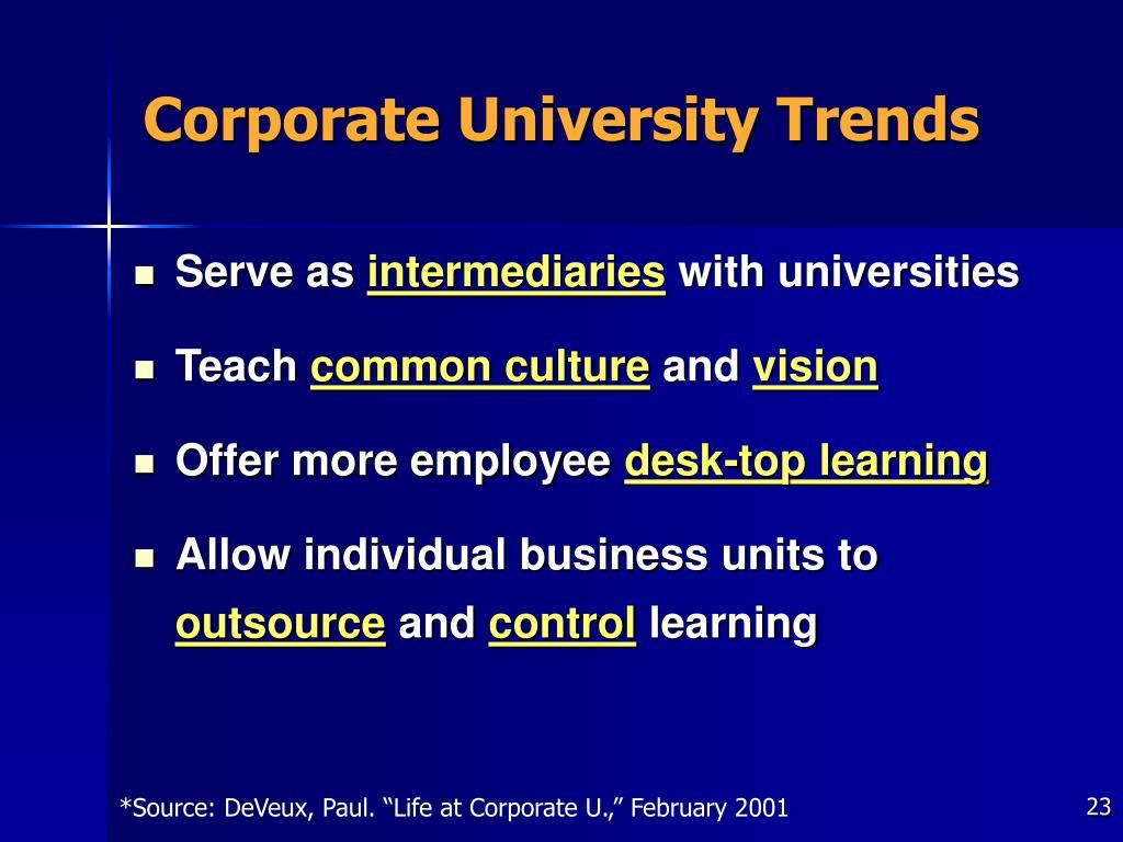 Corporate University Trends
