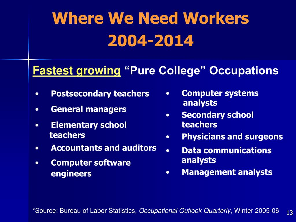 Where We Need Workers