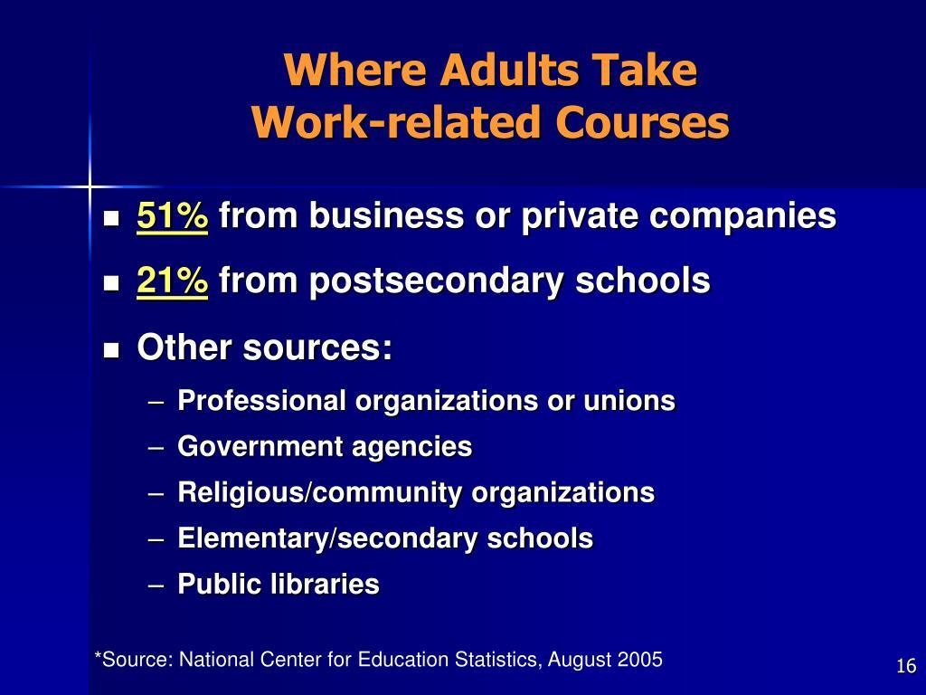 Where Adults Take