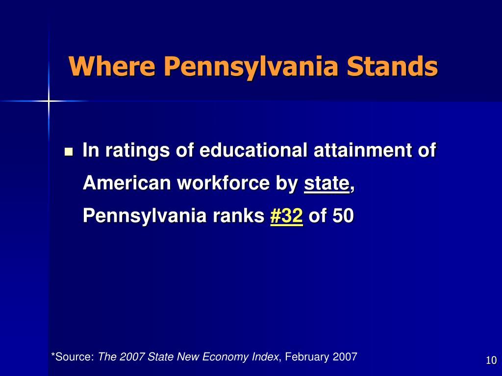 Where Pennsylvania Stands
