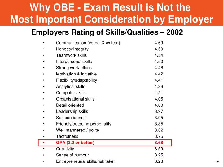 Why OBE - Exam Result is Not the