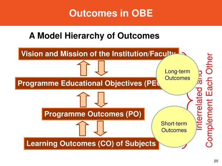 Outcomes in OBE