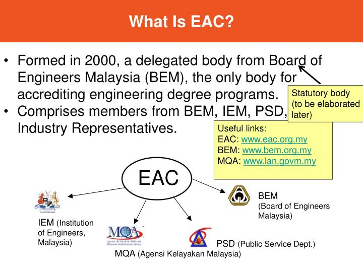 What Is EAC?