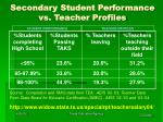 secondary student performance vs teacher profiles