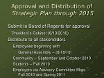 approval and distribution of strategic plan through 2015