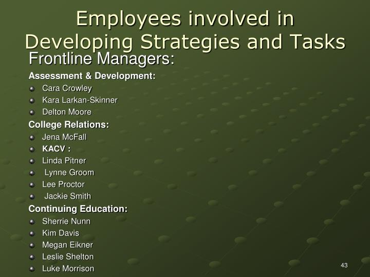 Employees involved in Developing Strategies and Tasks