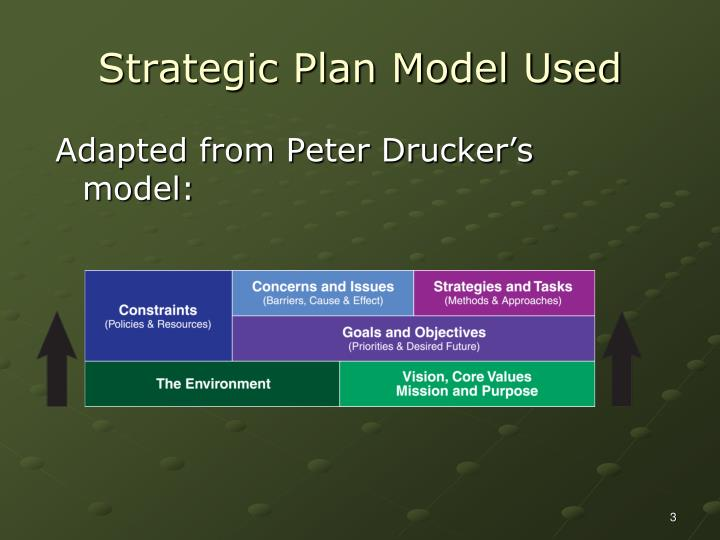Strategic Plan Model Used