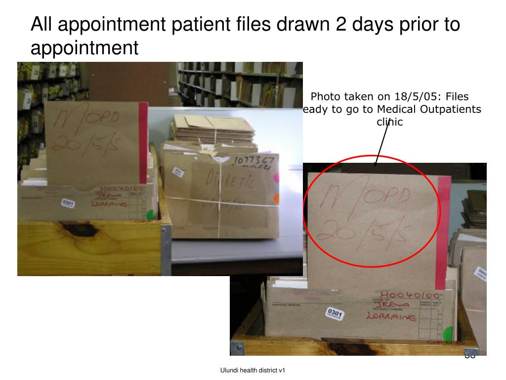 All appointment patient files drawn 2 days prior to appointment