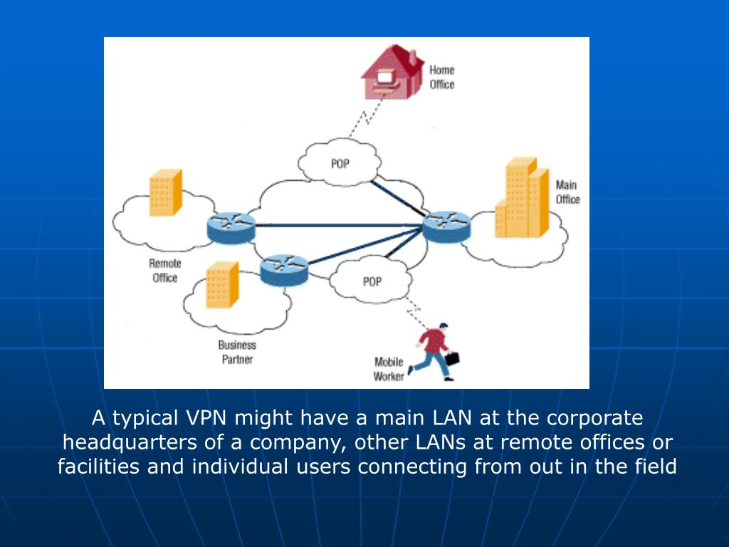 A typical VPN might have a main LAN at the corporate headquarters of a company, other LANs at remote offices or facilities and individual users connecting from out in the field