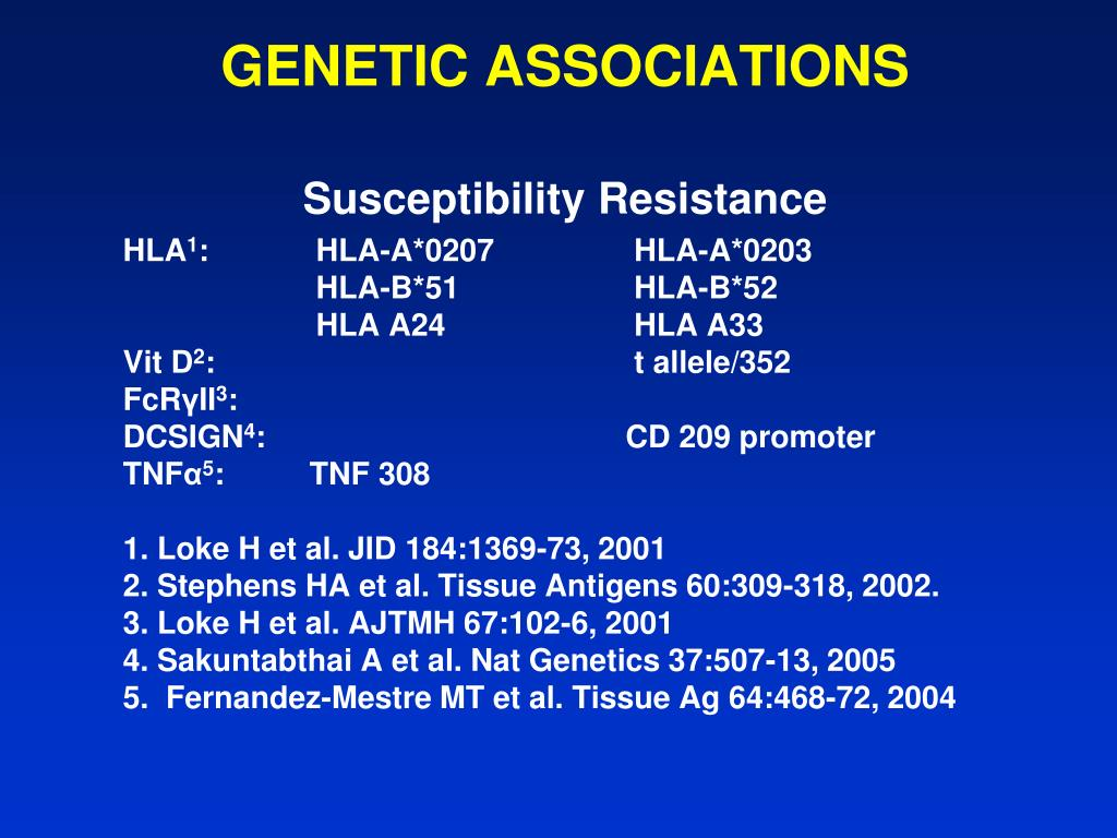GENETIC ASSOCIATIONS