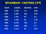 myanmar varying cfr