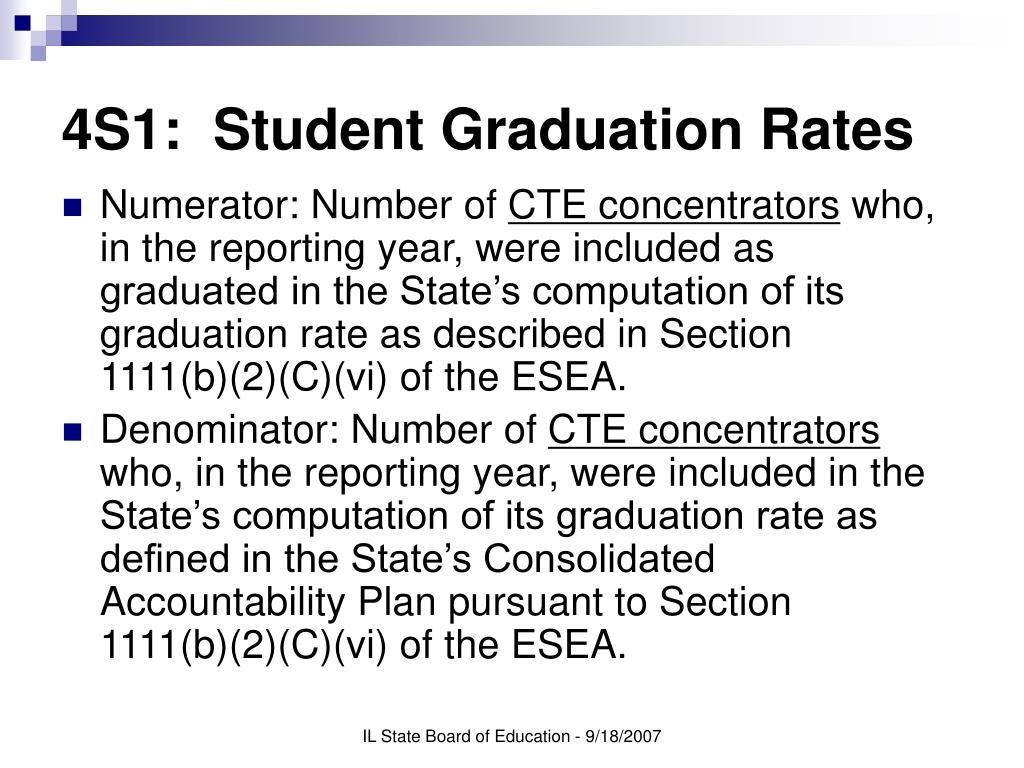 4S1:  Student Graduation Rates