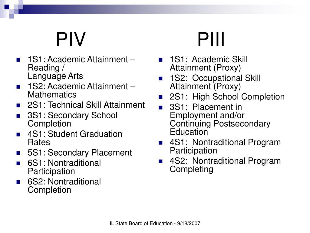 1S1: Academic Attainment – Reading /          Language Arts