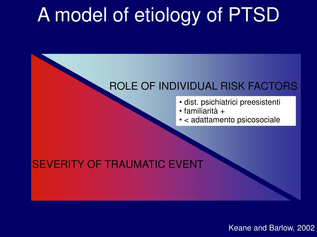 A model of etiology of PTSD