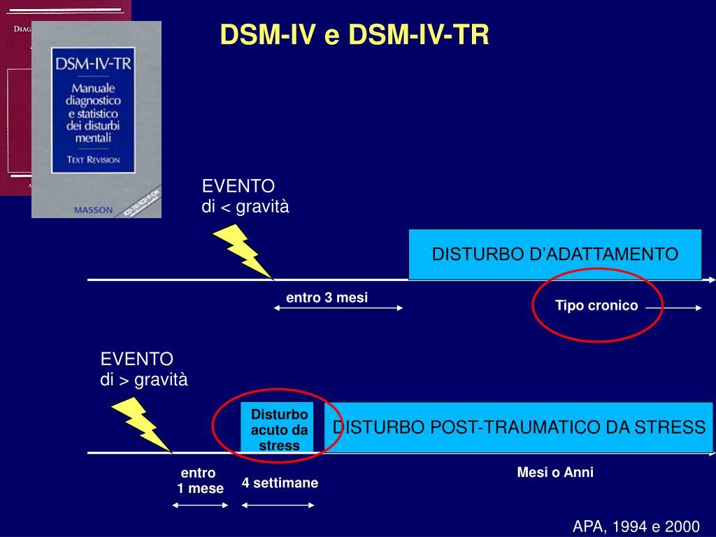 DSM-IV e DSM-IV-TR