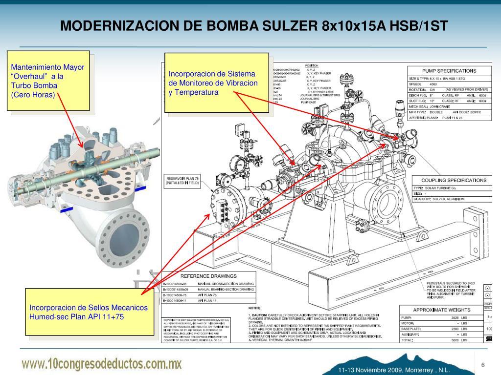 MODERNIZACION DE BOMBA SULZER 8x10x15A HSB/1ST