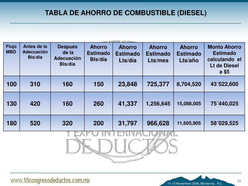 TABLA DE AHORRO DE COMBUSTIBLE (DIESEL)