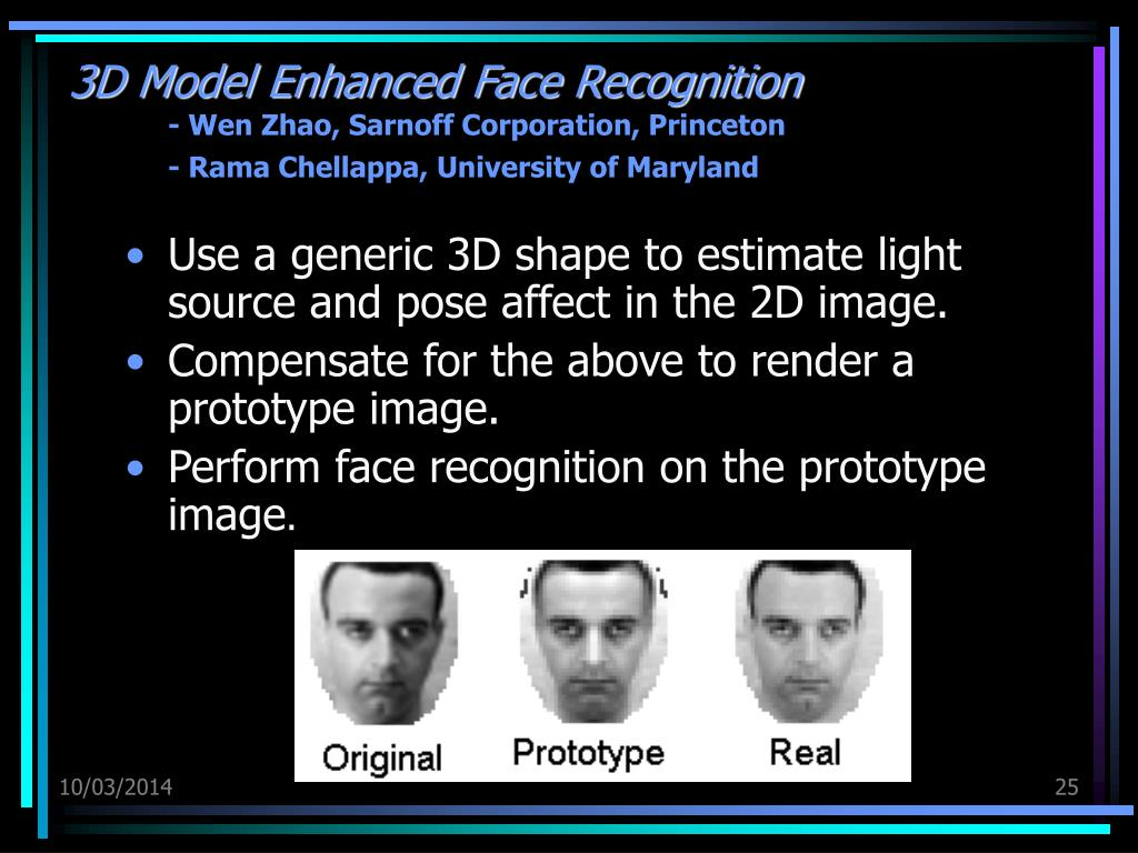 3D Model Enhanced Face Recognition