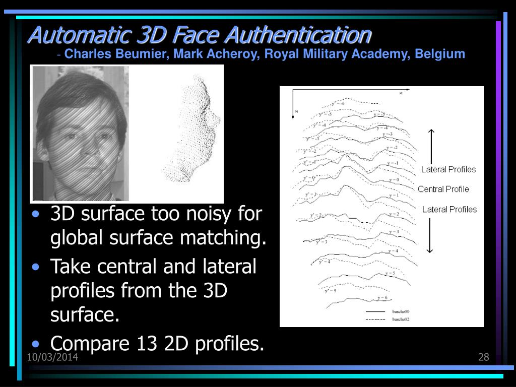 Automatic 3D Face Authentication