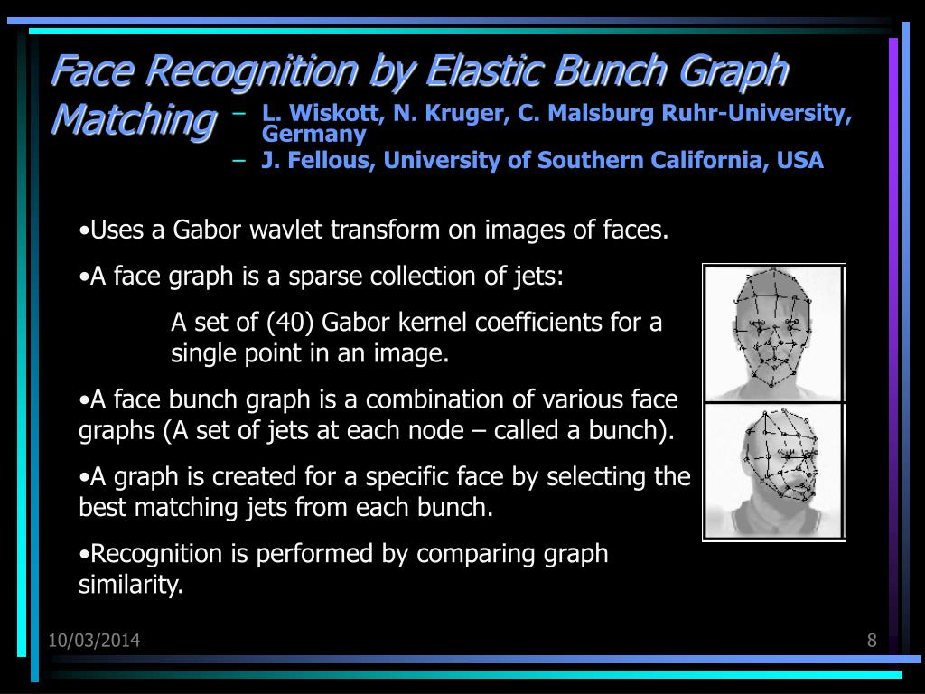 Face Recognition by Elastic Bunch Graph Matching