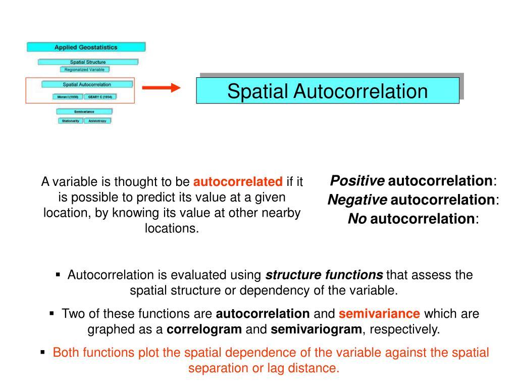 Spatial Autocorrelation