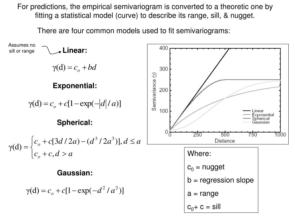 For predictions, the empirical semivariogram is converted to a theoretic one by fitting a statistical model (curve) to describe its range, sill, & nugget.