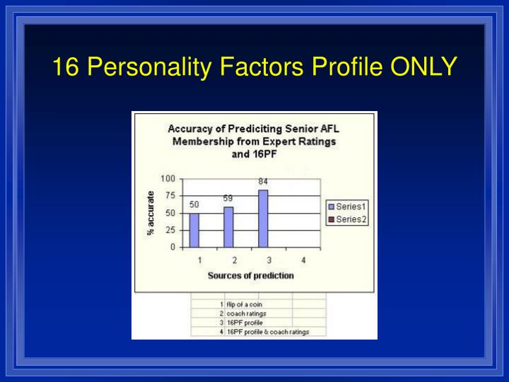 16 Personality Factors Profile ONLY