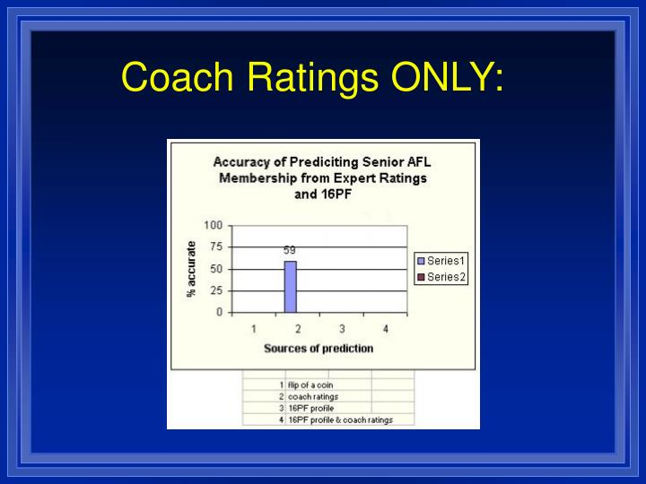 Coach Ratings ONLY: