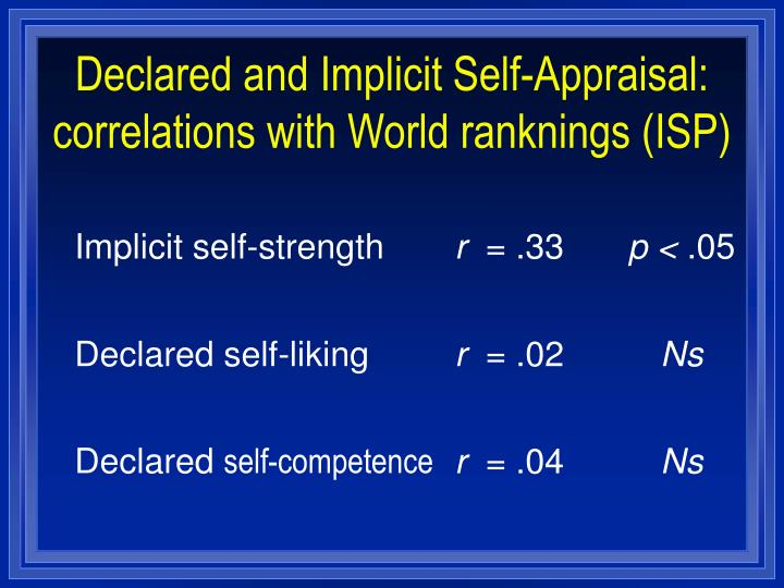 Declared and Implicit Self-Appraisal: correlations with World ranknings (ISP)