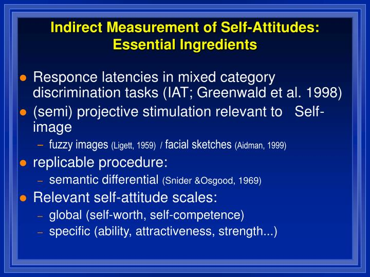 Indirect Measurement of Self-Attitudes: