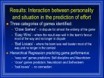 results interaction between personality and situation in the prediction of effort