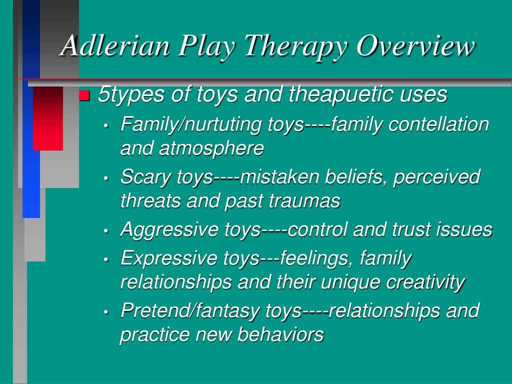 adlerian psychology a dolls house Transcript of psychological approach to a doll's house  psychoanalysis is:-method of mind investigation and especially of the unconscious mind-includes theories about human nature, motivation, behavior, development and experience  he is known as the father of modern psychology super-ego our superego is also known as our moral/ ethical.