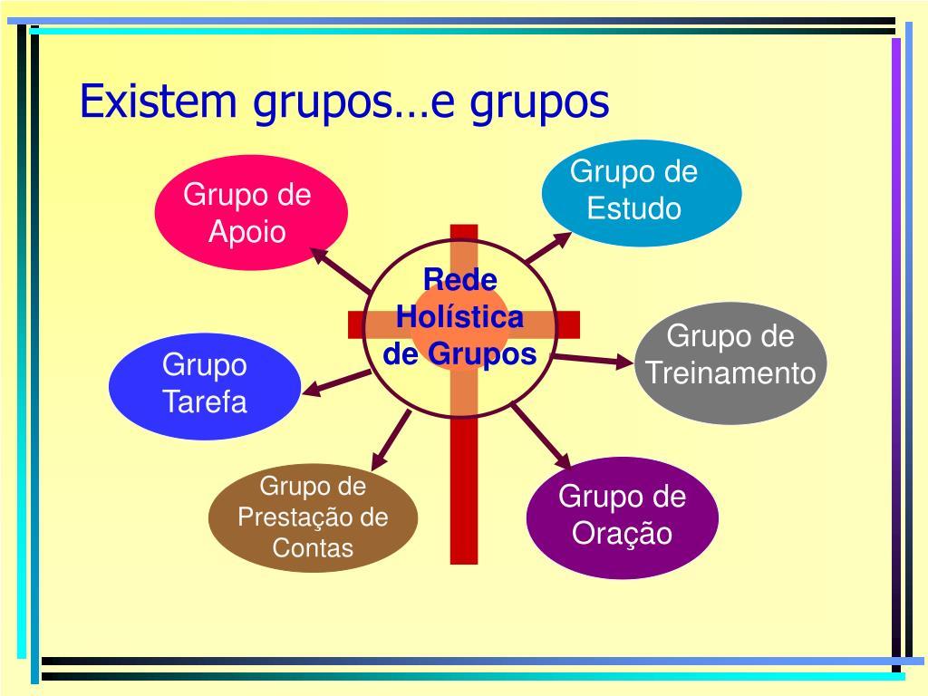 Existem grupos…e grupos