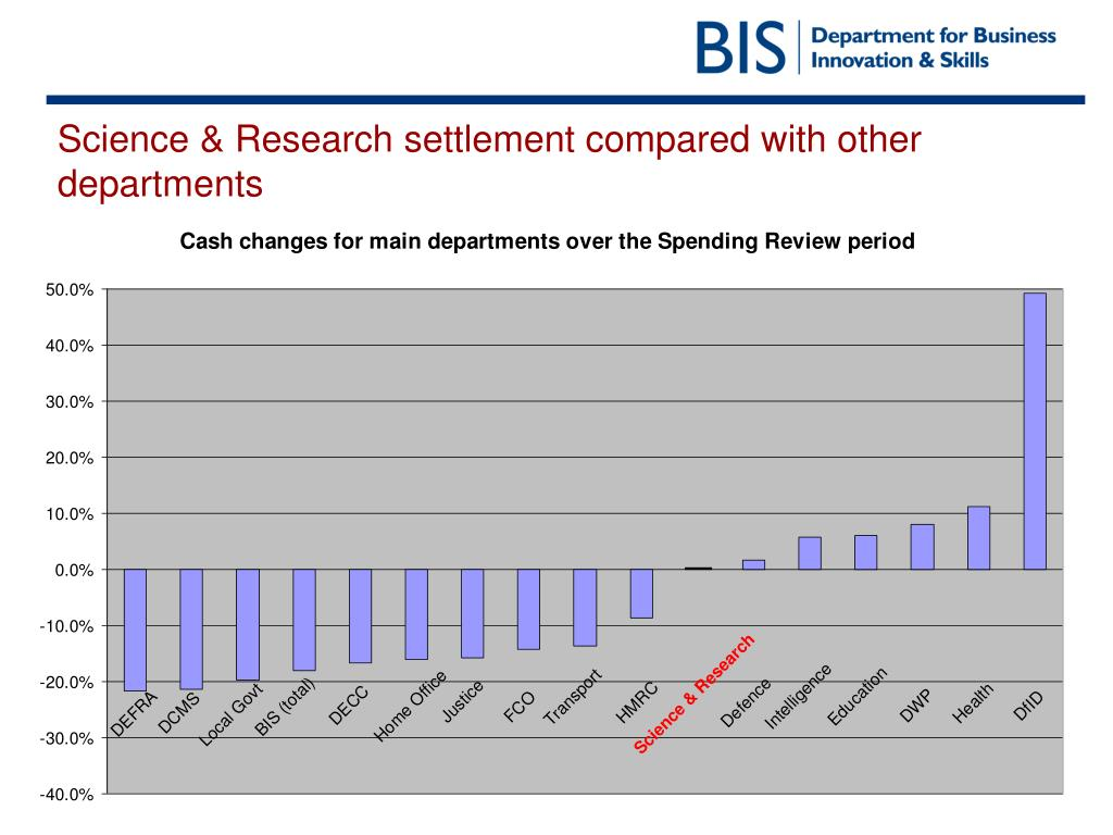 Science & Research settlement compared with other departments