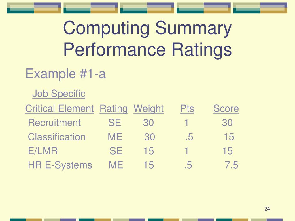 Computing Summary Performance Ratings