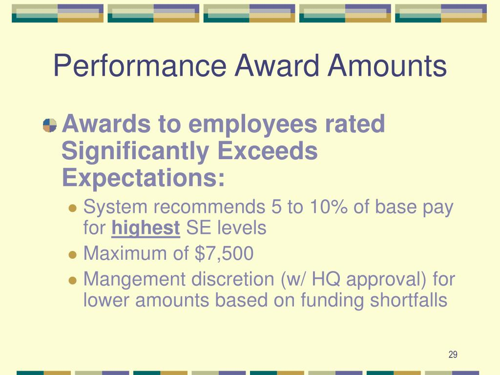 Performance Award Amounts