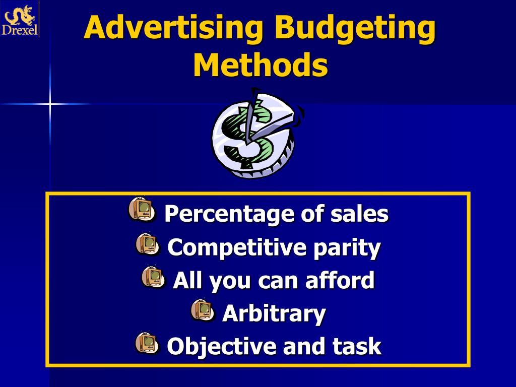 Advertising Budgeting Methods