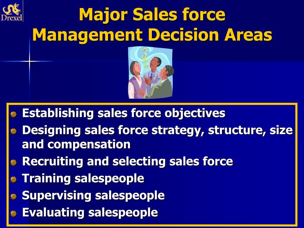 Major Sales force Management Decision Areas