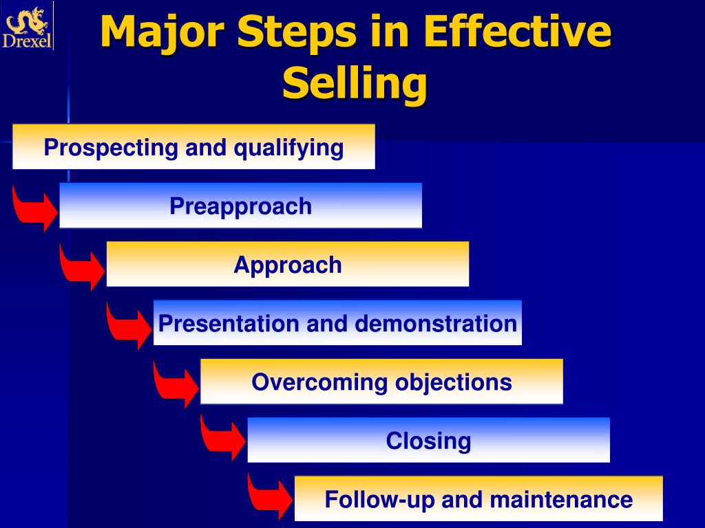 Major Steps in Effective Selling