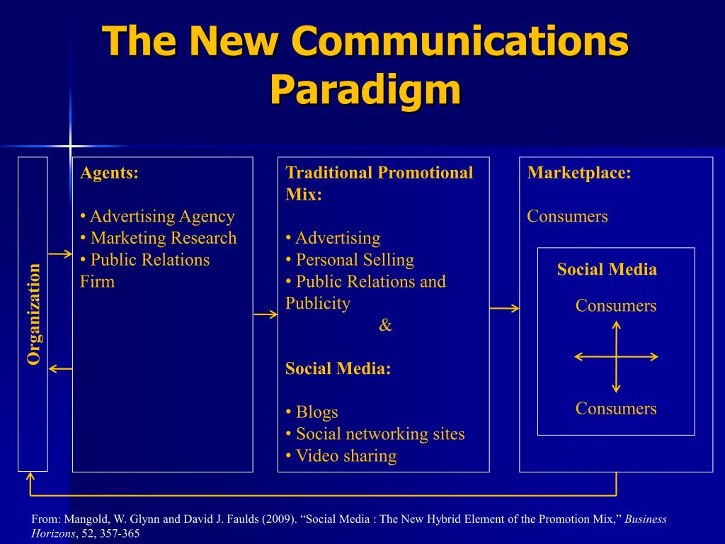 The New Communications Paradigm