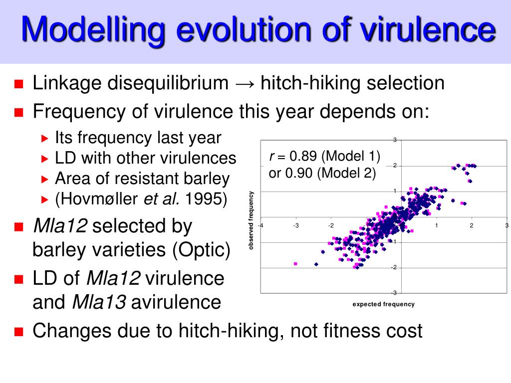 Modelling evolution of virulence