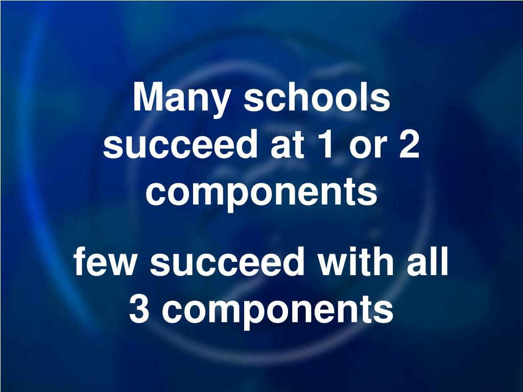 Many schools succeed at 1 or 2 components