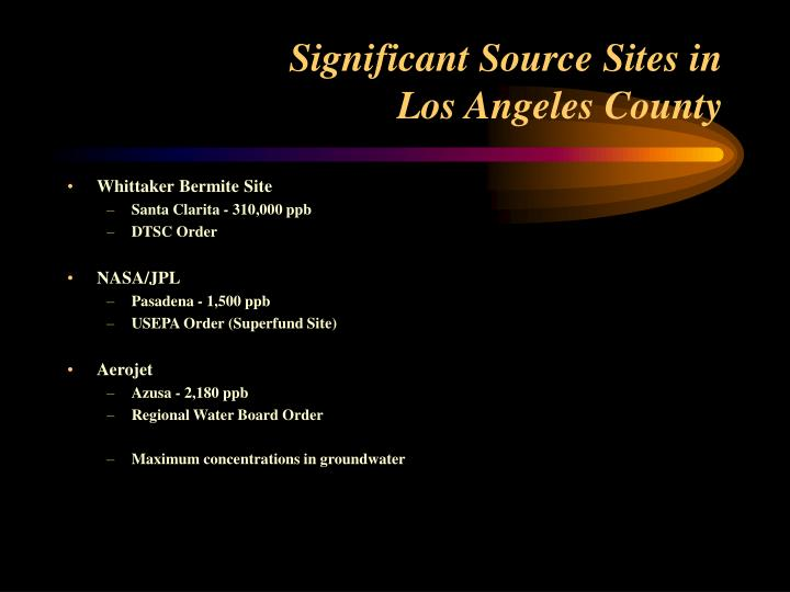 Significant Source Sites in