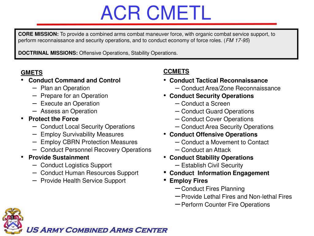 ACR CMETL