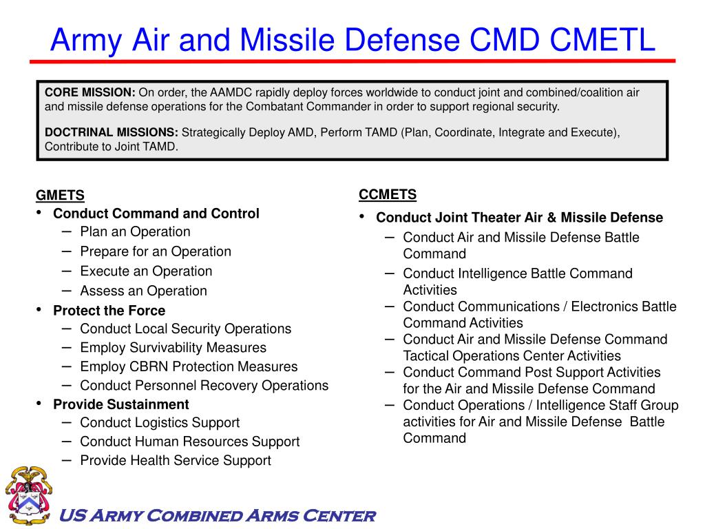 Army Air and Missile Defense CMD CMETL