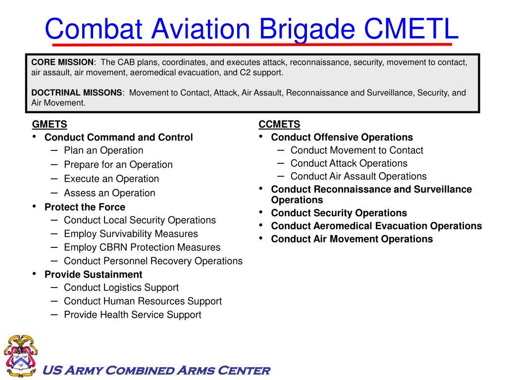 Combat Aviation Brigade CMETL
